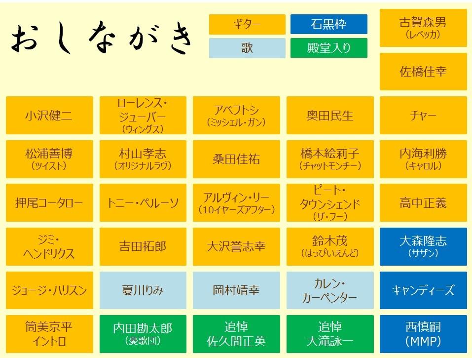 週刊スージー~アーカイブス